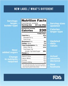 added sugars, calories, portion size, lose weight, Registered Dietitian, weight loss, Bon Secours In Motion